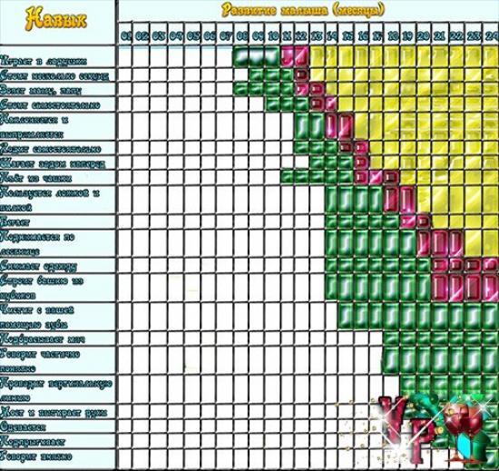 Калькулятор белков жиров углеводов в день для похудения